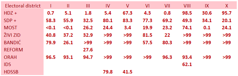 Prilog1-Table-1