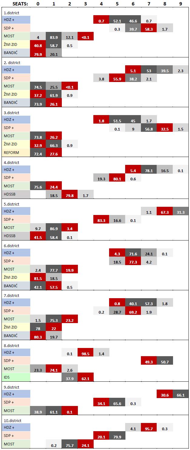 Prilog1-Table-2