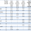 Ranking UK pollsters