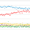 UK general election poll tracker (NOT our prediction)