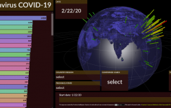 Visualization of the global spread of COVID-19